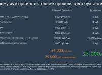 landing-page-bukhgalterskoe-obsluzhivanie